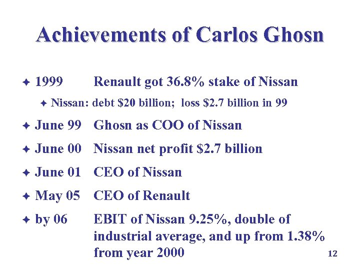 Achievements of Carlos Ghosn è 1999 è Renault got 36. 8% stake of Nissan: