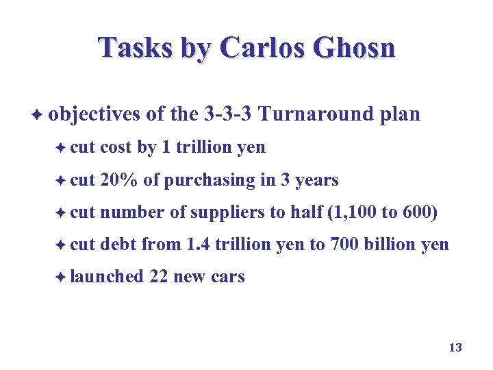 Tasks by Carlos Ghosn è objectives of the 3 -3 -3 Turnaround plan è