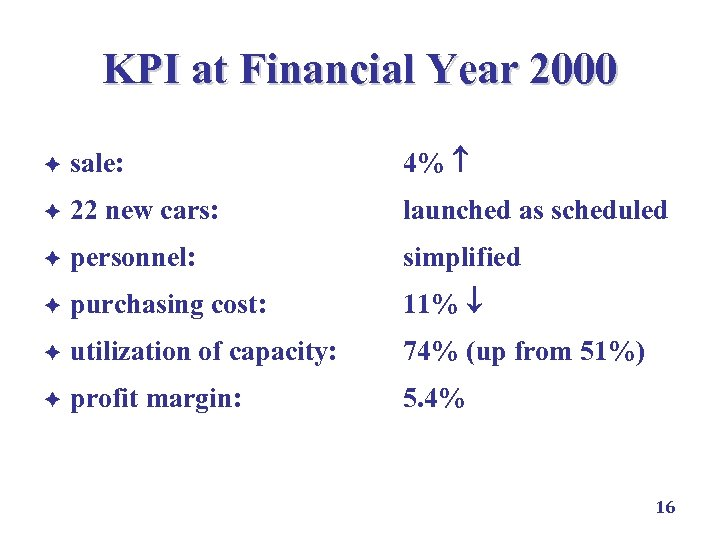 KPI at Financial Year 2000 è sale: 4% è 22 new cars: launched as