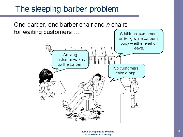The sleeping barber problem One barber, one barber chair and n chairs for waiting