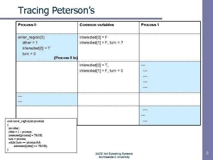 Tracing Peterson's Process 0 Common variables enter_region(0) other = 1 interested[0] = T turn