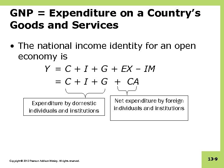 GNP = Expenditure on a Country's Goods and Services • The national income identity