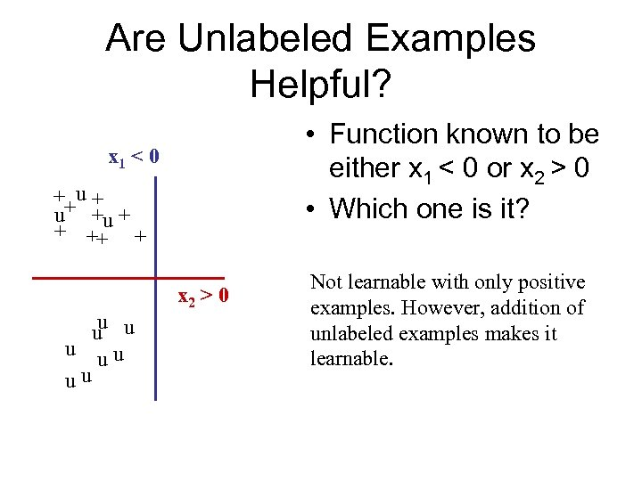 Are Unlabeled Examples Helpful? • Function known to be either x 1 < 0