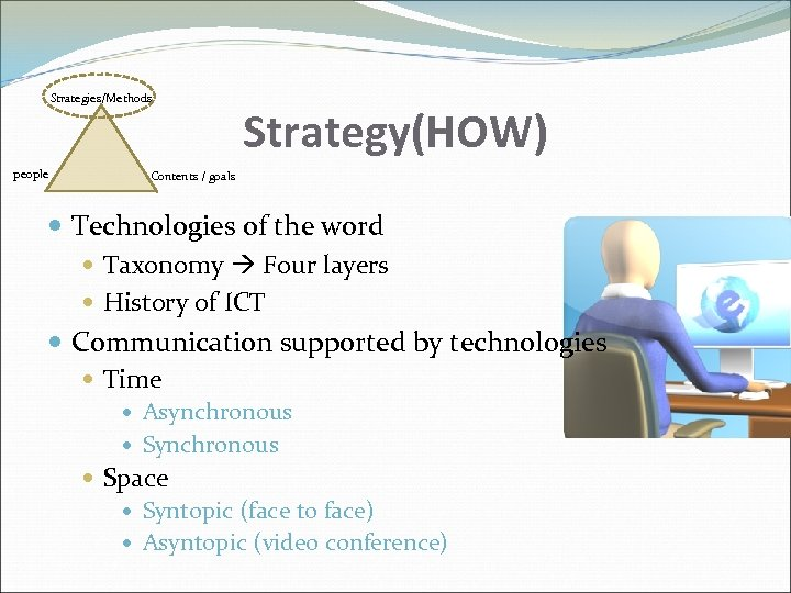 Strategies/Methods people Strategy(HOW) Contents / goals Technologies of the word Taxonomy Four layers History