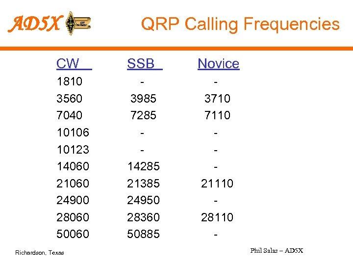 AD 5 X QRP Calling Frequencies CW SSB Novice 1810 3560 7040 10106 10123
