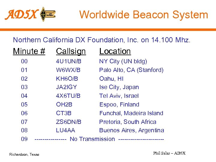 AD 5 X Worldwide Beacon System Northern California DX Foundation, Inc. on 14. 100