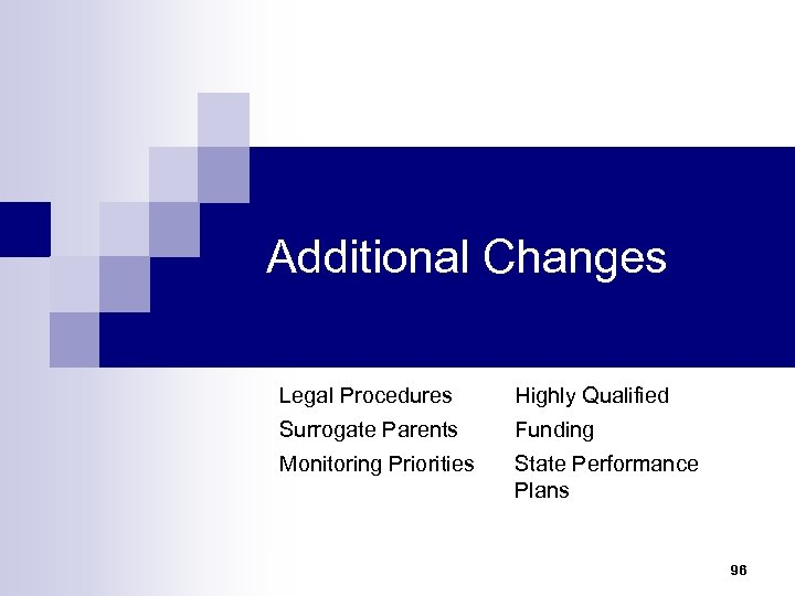Additional Changes Legal Procedures Highly Qualified Surrogate Parents Funding Monitoring Priorities State Performance Plans
