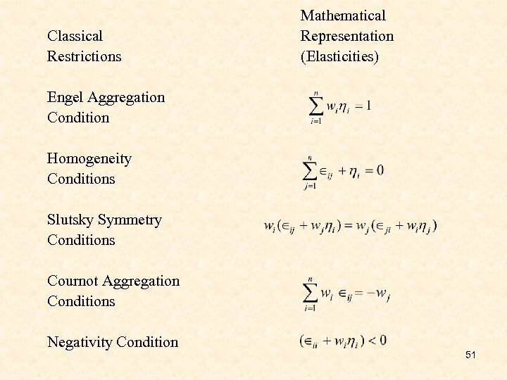 Classical Restrictions Mathematical Representation (Elasticities) Engel Aggregation Condition Homogeneity Conditions Slutsky Symmetry Conditions Cournot
