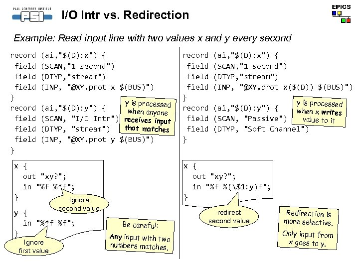 I/O Intr vs. Redirection Example: Read input line with two values x and y