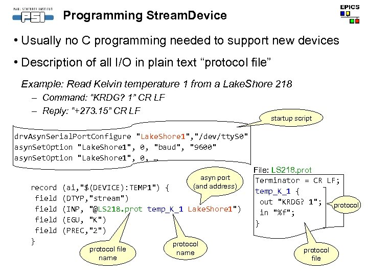 Programming Stream. Device • Usually no C programming needed to support new devices •