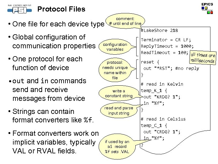 Protocol Files • One file for each device type • Global configuration of communication