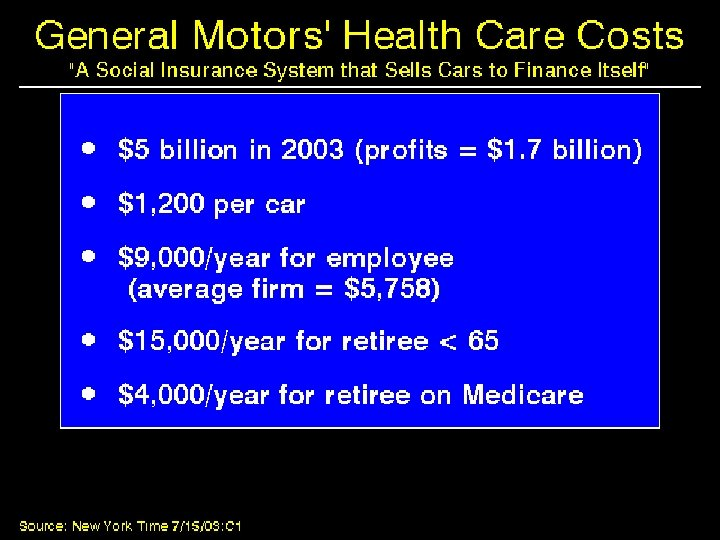 General Motor's Health Care Costs