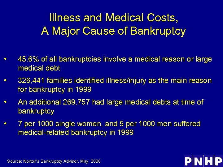 Illness and Medical Costs, A Major Cause of Bankruptcy • 45. 6% of all