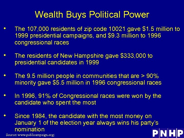 Wealth Buys Political Power • The 107, 000 residents of zip code 10021 gave