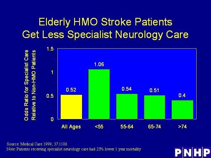 Elderly HMO Stroke Patients Get Less Specialist Neurology Care
