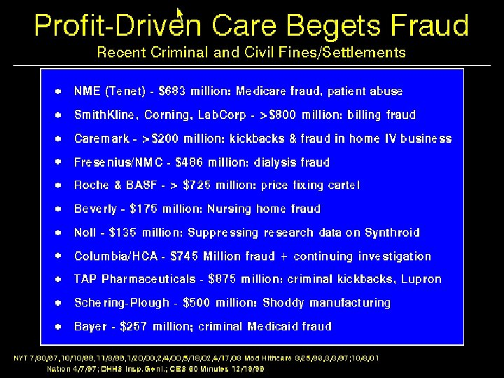 Profit-Driven Care Begets Fraud