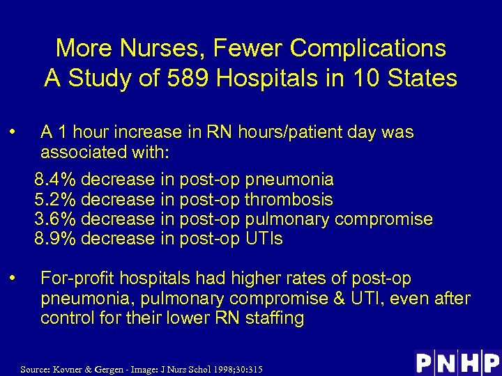 More Nurses, Fewer Complications A Study of 589 Hospitals in 10 States • A