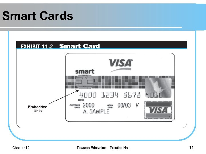 Smart Cards Chapter 10 Pearson Education – Prentice Hall 11
