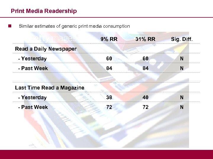 Print Media Readership n Similar estimates of generic print media consumption 9% RR 31%