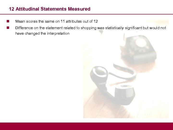 12 Attitudinal Statements Measured n Mean scores the same on 11 attributes out of