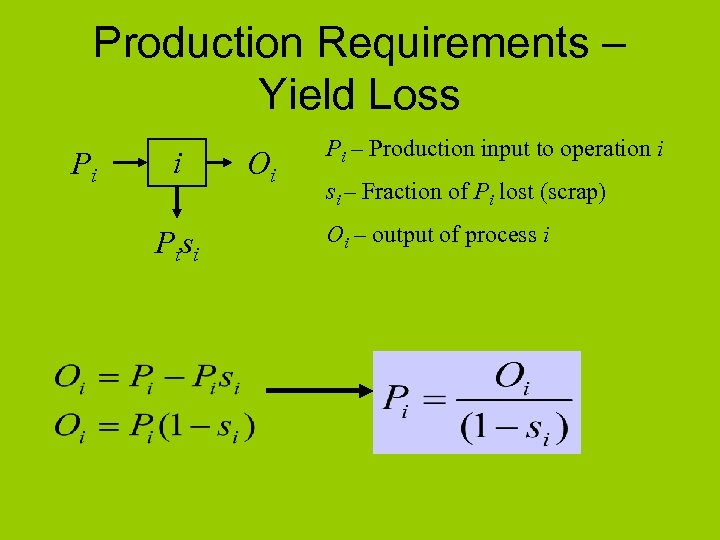 Production Requirements – Yield Loss Pi i P i si Oi Pi – Production