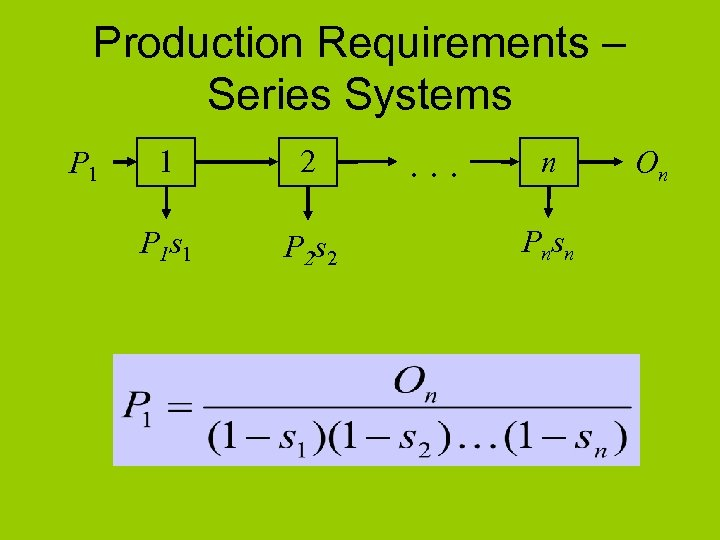 Production Requirements – Series Systems P 1 1 2 P 1 s 1 P