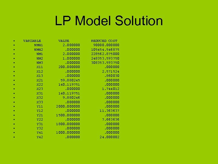 LP Model Solution • • • • • • VARIABLE NMH 1 NMH 2