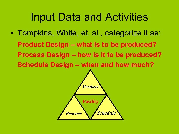 Input Data and Activities • Tompkins, White, et. al. , categorize it as: Product
