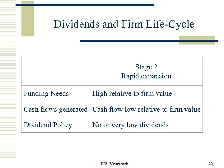 Dividends and Firm Life-Cycle Stage 2 Rapid expansion Funding Needs High relative to firm