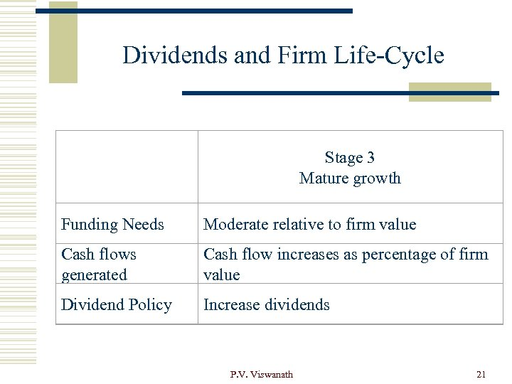 Dividends and Firm Life-Cycle Stage 3 Mature growth Funding Needs Moderate relative to firm