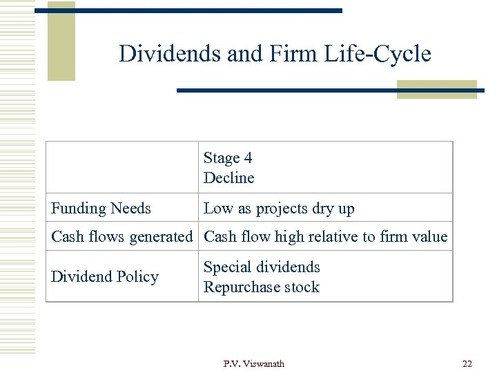 Dividends and Firm Life-Cycle Stage 4 Decline Funding Needs Low as projects dry up