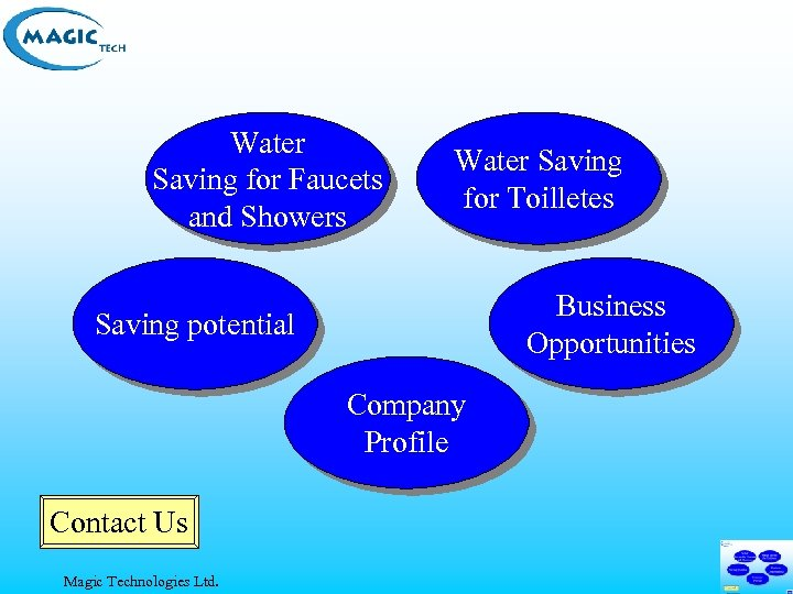 Water Saving for Faucets and Showers Water Saving for Toilletes Business Opportunities Saving potential