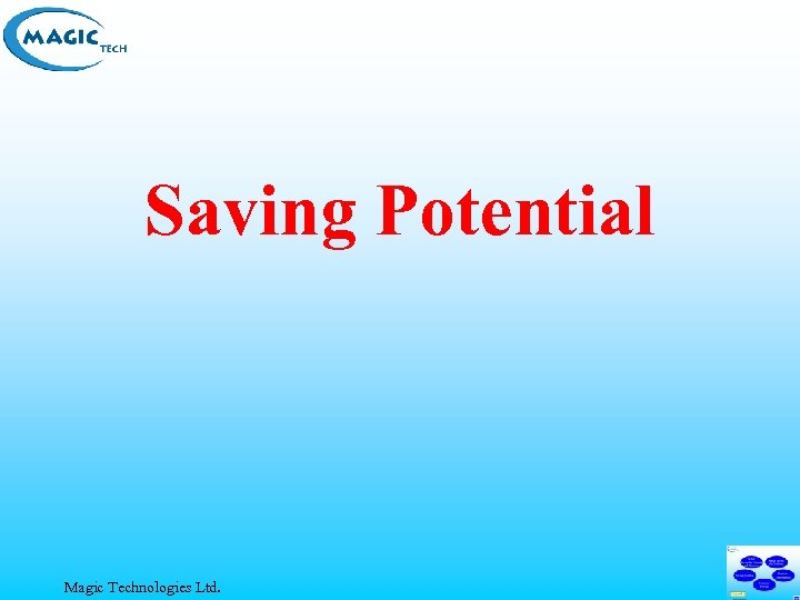 Saving Potential Magic Technologies Ltd.