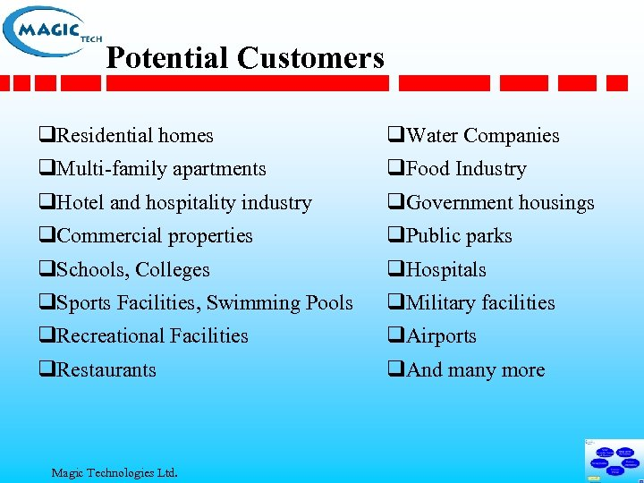 Potential Customers q. Residential homes q. Water Companies q. Multi-family apartments q. Food Industry
