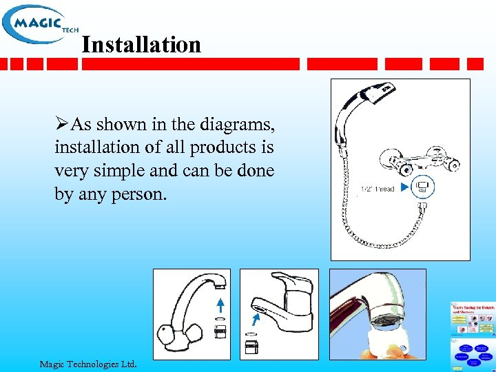 Installation ØAs shown in the diagrams, installation of all products is very simple and