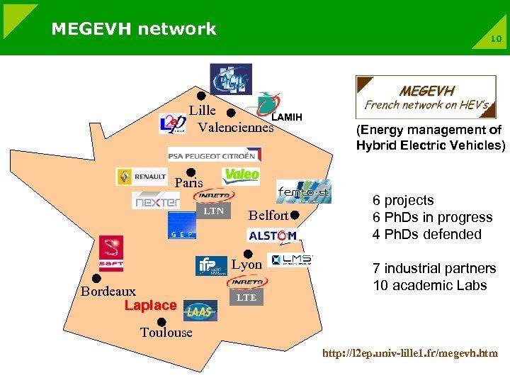 MEGEVH network 10 Lille LAMIH Valenciennes (Energy management of Hybrid Electric Vehicles) Paris LTN