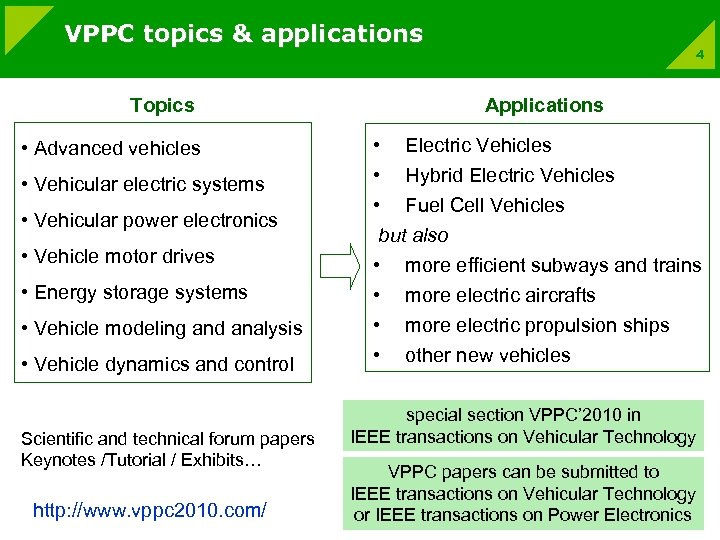VPPC topics & applications Topics • Advanced vehicles • Vehicular electric systems • Vehicular