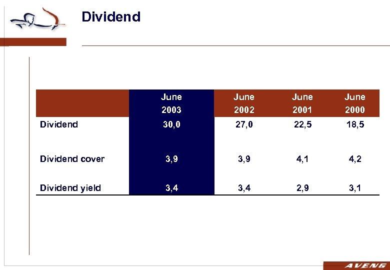 Dividend June 2003 June 2002 June 2001 June 2000 Dividend 30, 0 27, 0