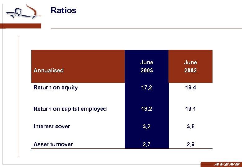 Ratios Annualised June 2003 June 2002 Return on equity 17, 2 18, 4 Return