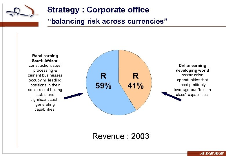 """Strategy : Corporate office """"balancing risk across currencies"""" Rand earning South African construction, steel"""