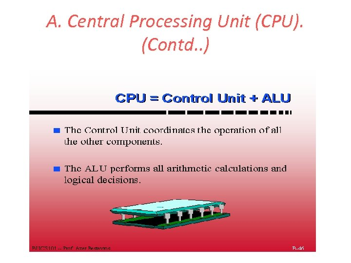 A. Central Processing Unit (CPU). (Contd. . )