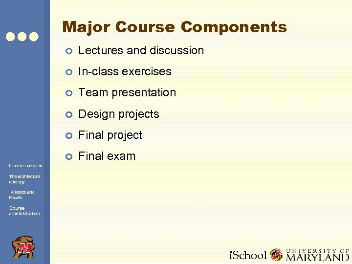 Major Course Components ¢ Lectures and discussion ¢ In-class exercises ¢ Team presentation ¢