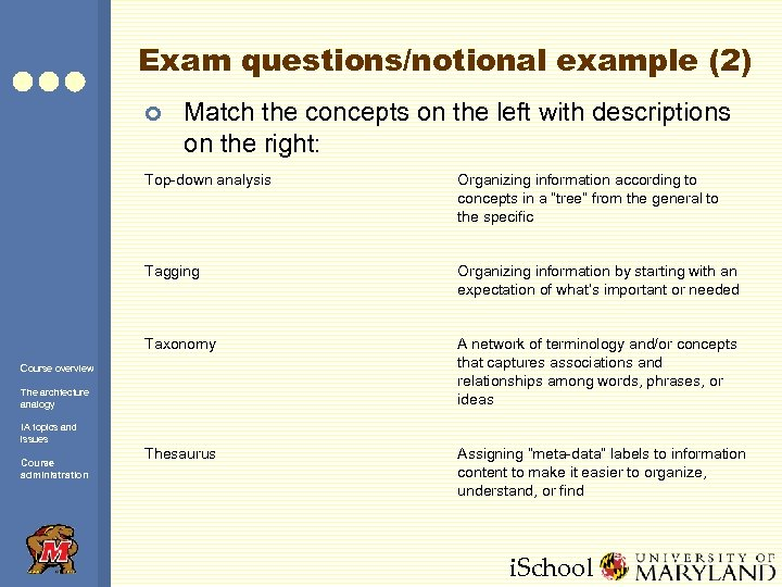 Exam questions/notional example (2) ¢ Match the concepts on the left with descriptions on