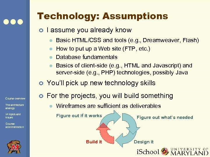 Technology: Assumptions ¢ I assume you already know l l Basic HTML/CSS and tools