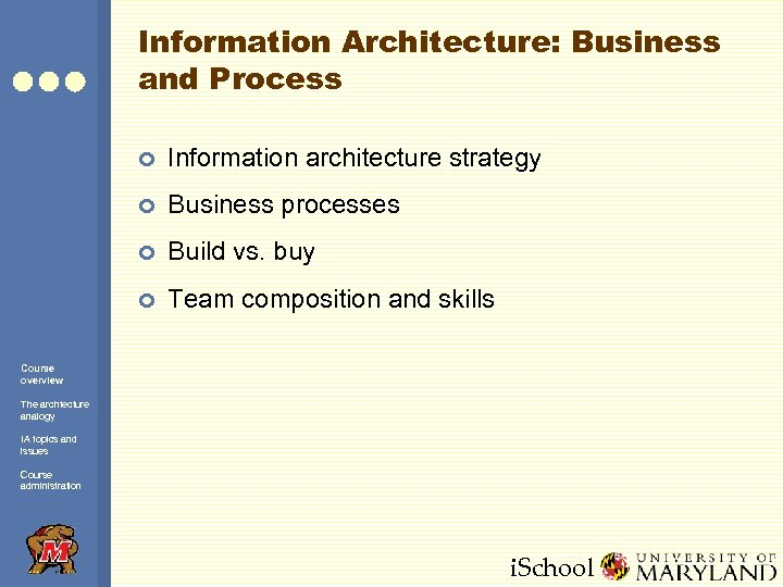 Information Architecture: Business and Process ¢ Information architecture strategy ¢ Business processes ¢ Build