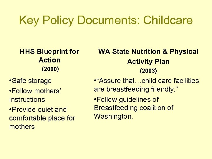Key Policy Documents: Childcare HHS Blueprint for Action WA State Nutrition & Physical Activity