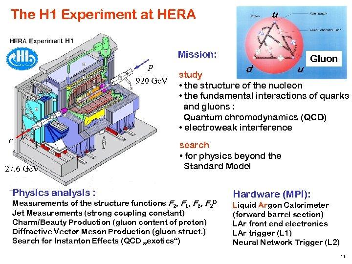 The H 1 Experiment at HERA u Mission: p 920 Ge. V e 27.