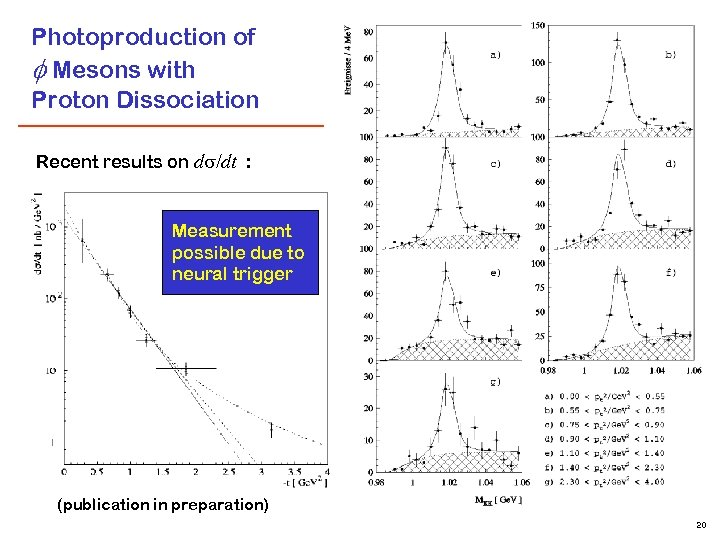 Photoproduction of Mesons with Proton Dissociation Recent results on d /dt : Measurement possible