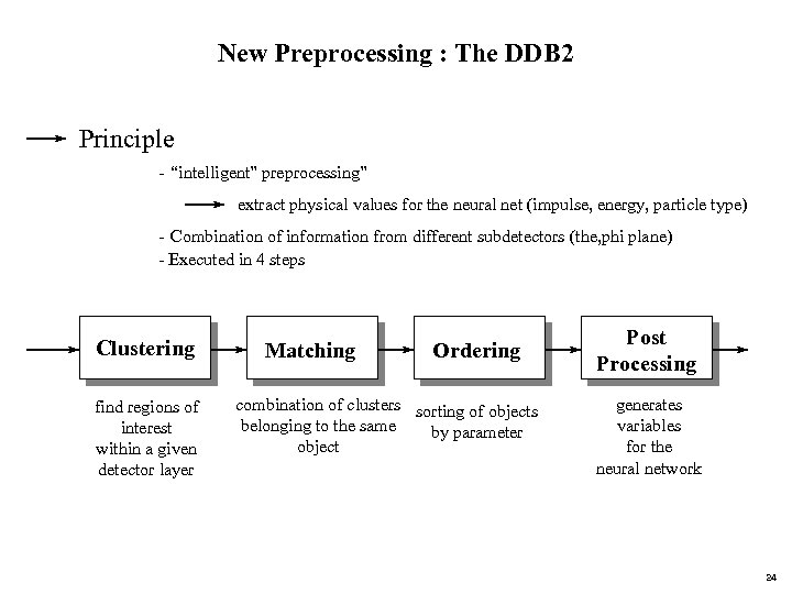 """New Preprocessing : The DDB 2 Principle - """"intelligent"""" preprocessing"""" extract physical values for"""