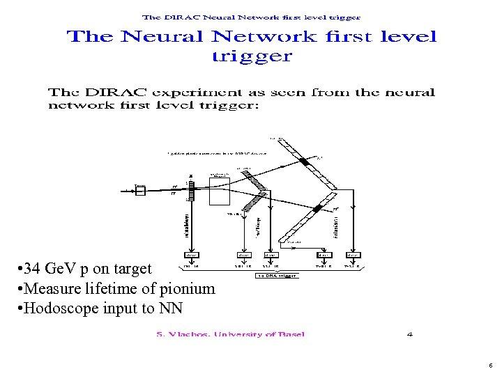 • 34 Ge. V p on target • Measure lifetime of pionium •